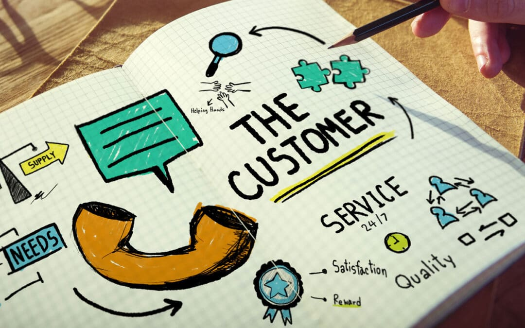 The Art of Genuine and Sensational Customer Obsession